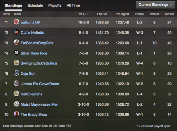 fantasy football pic 2